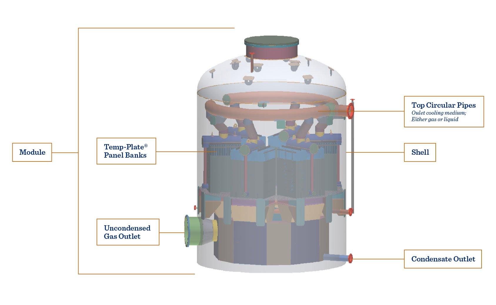 Module Condenser Diagram