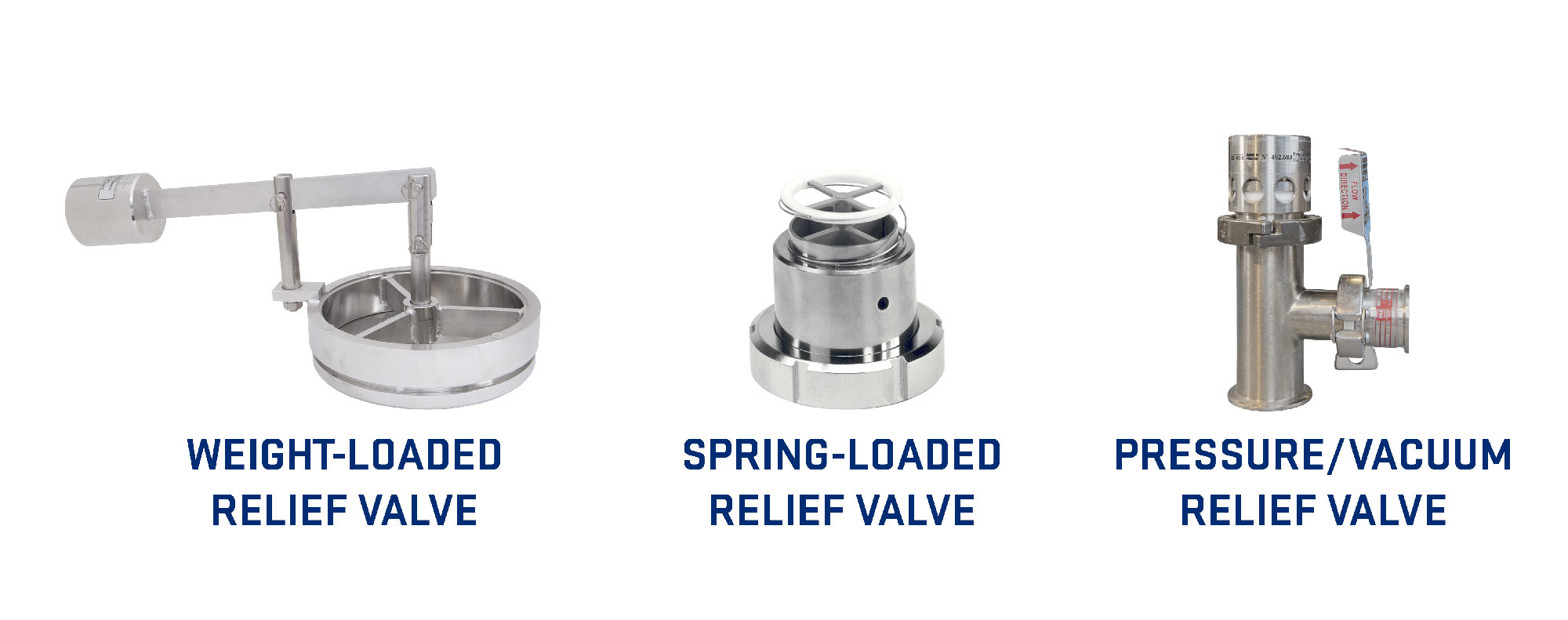 Vacuum Relief Valve Types