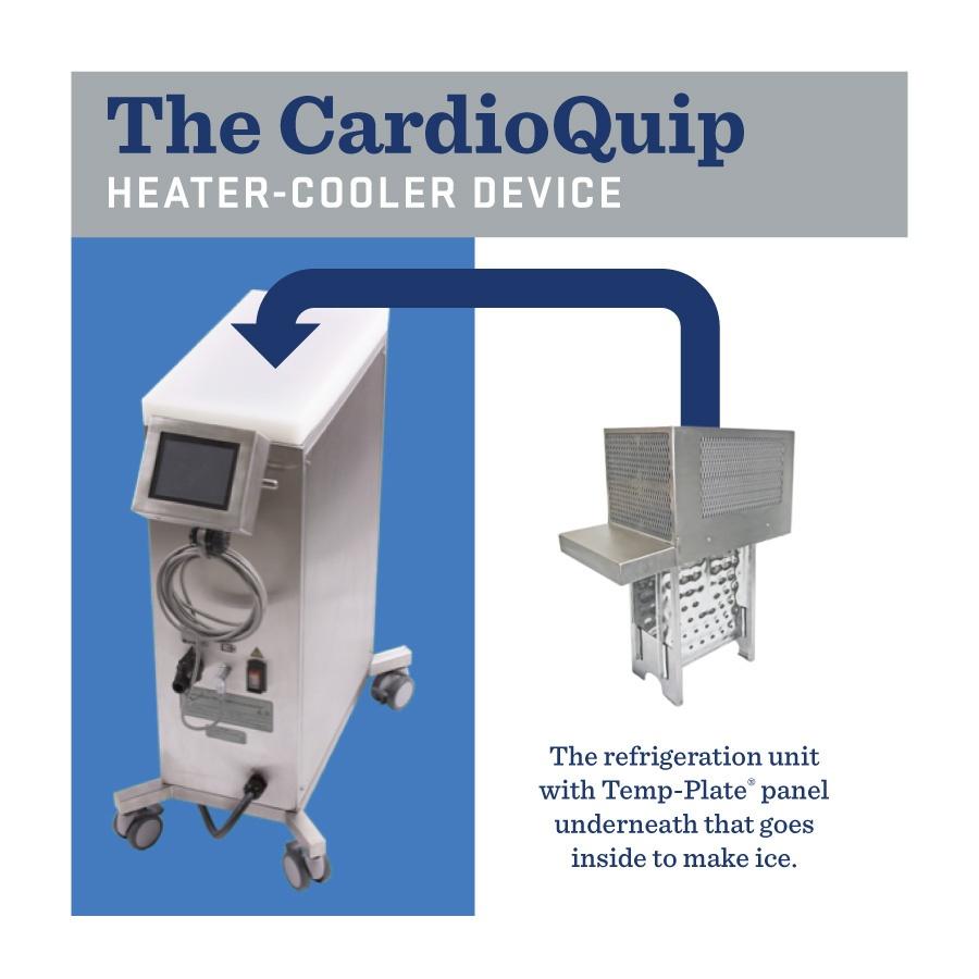 Cardioquip TempPlate Units