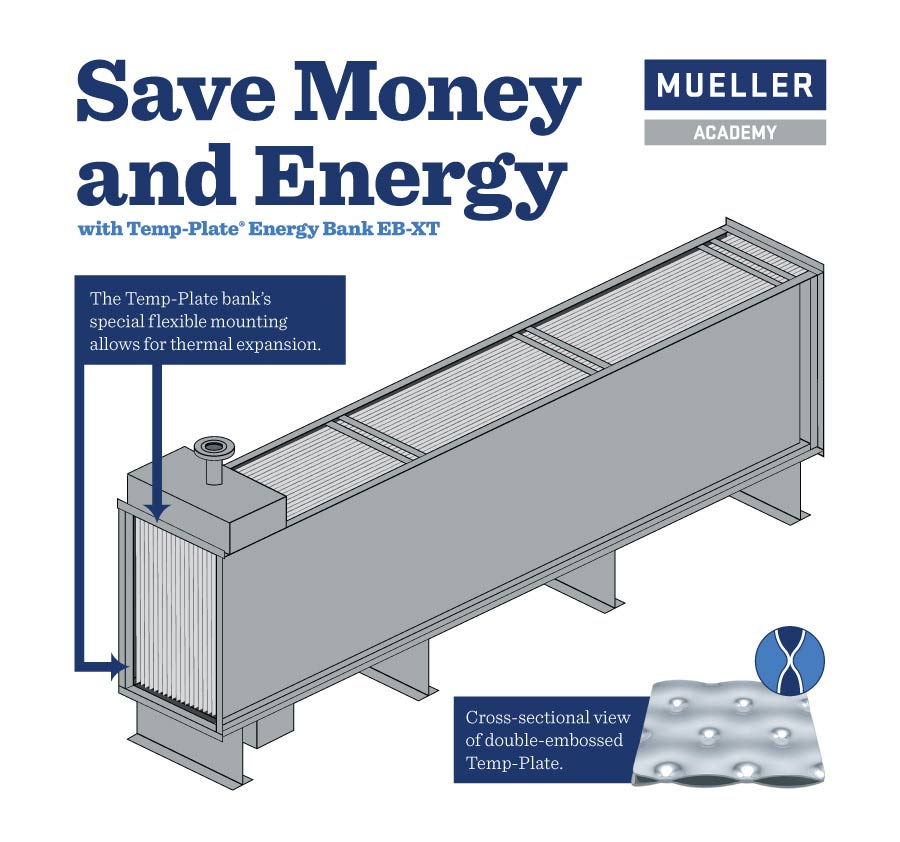 Energy Recovery Bank