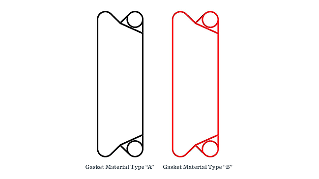 Gasket-Material-Type