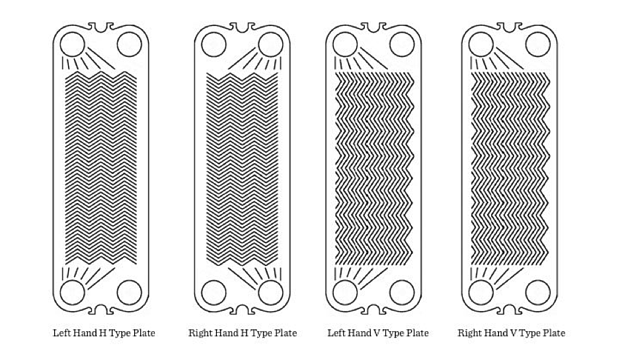 Plate-Gasket-Types